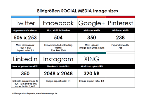 Social Media Bildgrössen Cheat sheet