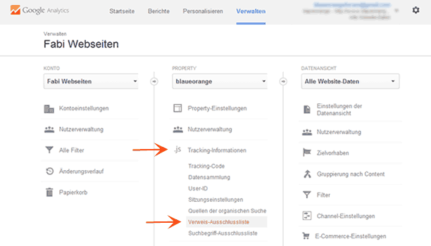 Google Analytics Trackinginformationen