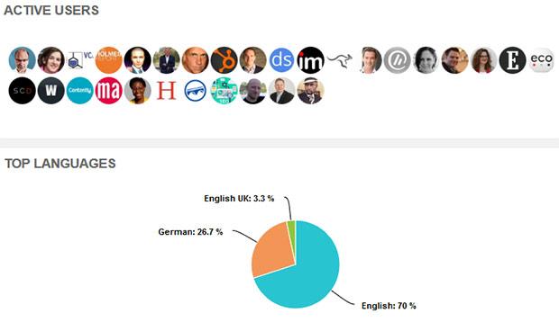 Social Media Echtzeit Analyse