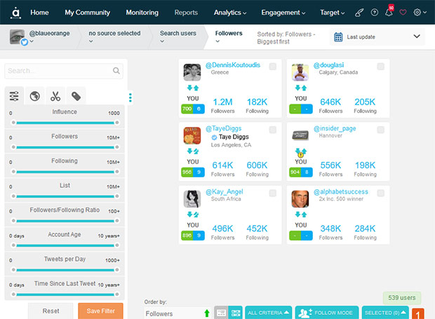 Social Community Management Tool Audiense