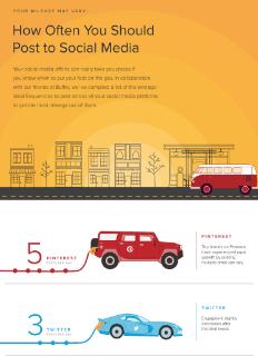 Social Media Tipps für Startups - wie oft