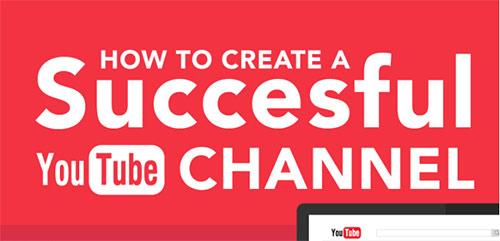 Digitales Marketing mit Youtube Kanal