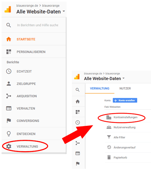Google Analytics Kontoeinstellungen